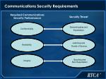 communications security requirements
