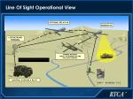 line of sight operational view