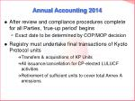 annual accounting 201425