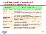 list of guaranteed sop against which compensation is applicable 1 2