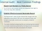 internal audit most common findings13