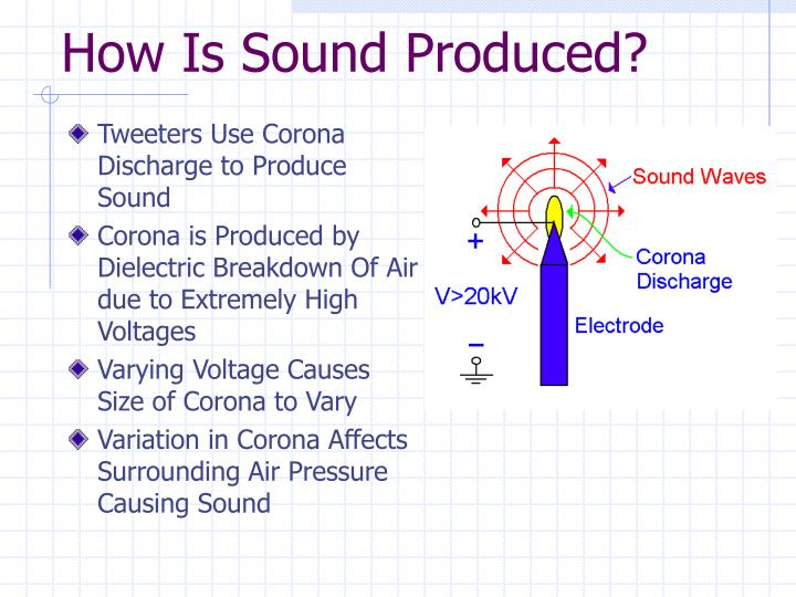 how is sound produced n.