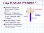 how is sound produced