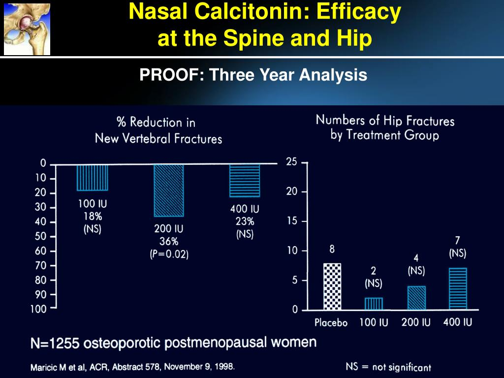 Nasal Calcitonin: Efficacy