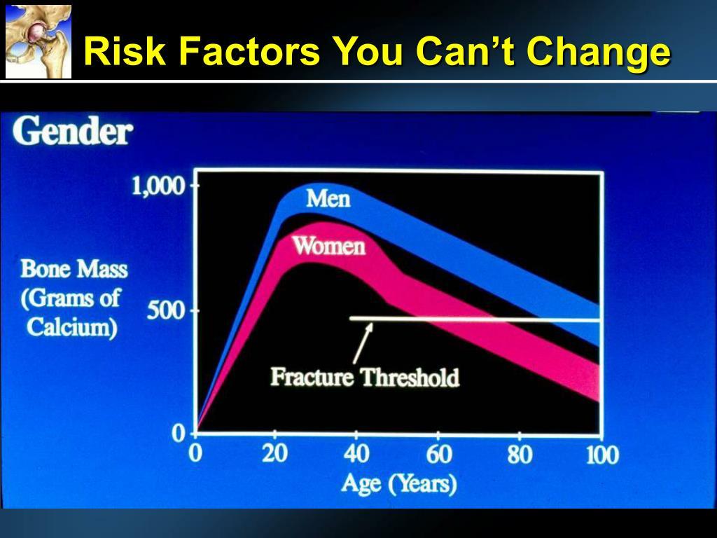 Risk Factors You Can't Change