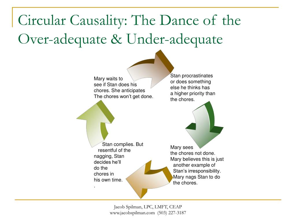 Circular Causality: The Dance of the Over-adequate & Under-adequate