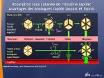 absorption sous cutan e de l insuline rapide avantages des analogues rapide aspart et lispro