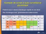 exemple de carnet d auto surveillance glyc mique