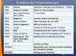 volution de l insulinoth rapie