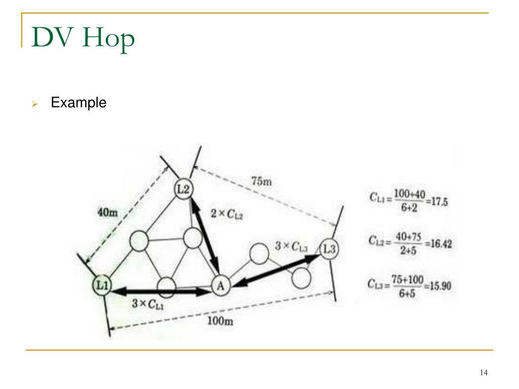 DV Hop