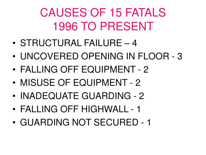 CAUSES OF 15 FATALS