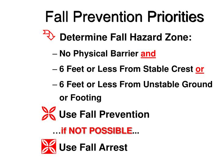 Fall Prevention Priorities