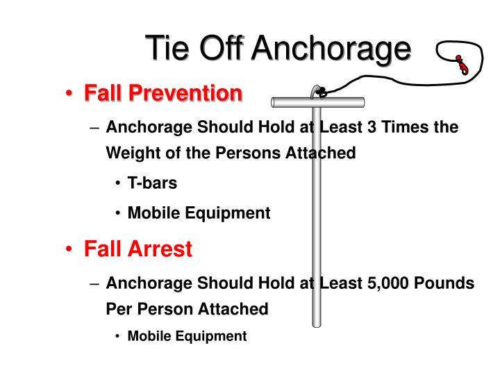 Tie Off Anchorage