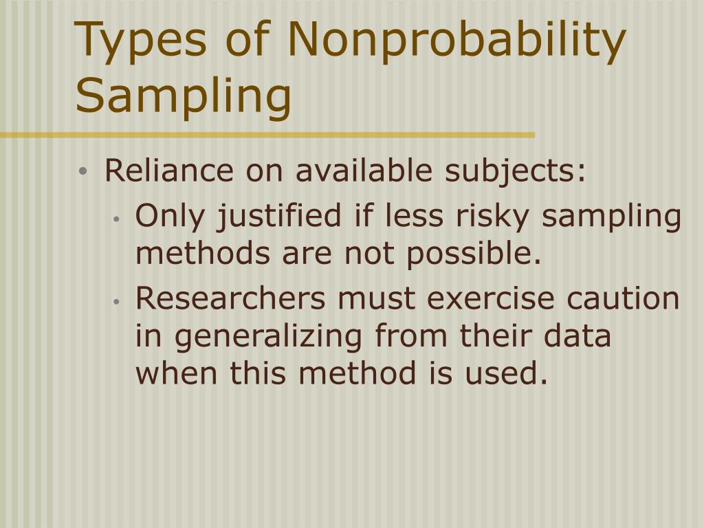 Types of Nonprobability Sampling