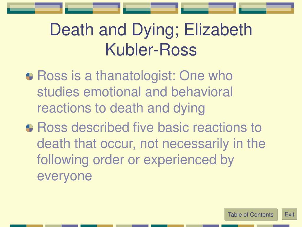 Death and Dying; Elizabeth Kubler-Ross