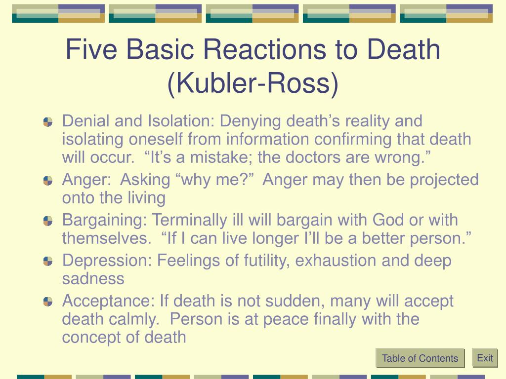 Five Basic Reactions to Death (Kubler-Ross)