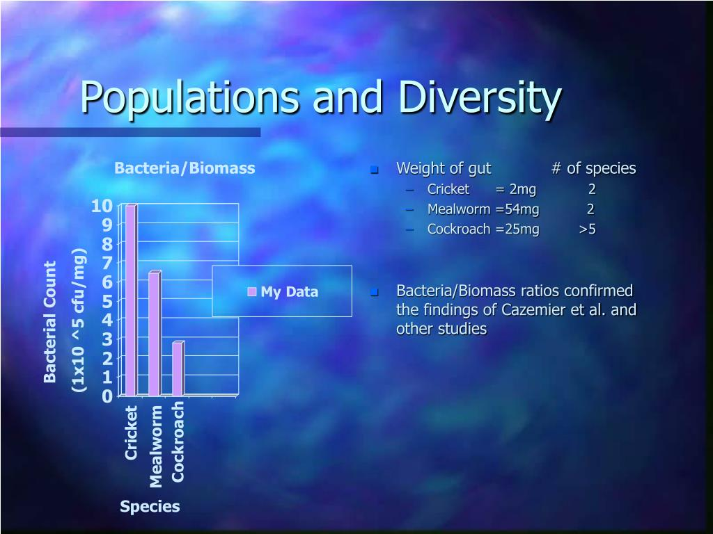 Populations and Diversity