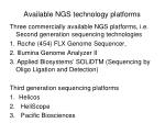available ngs technology platforms