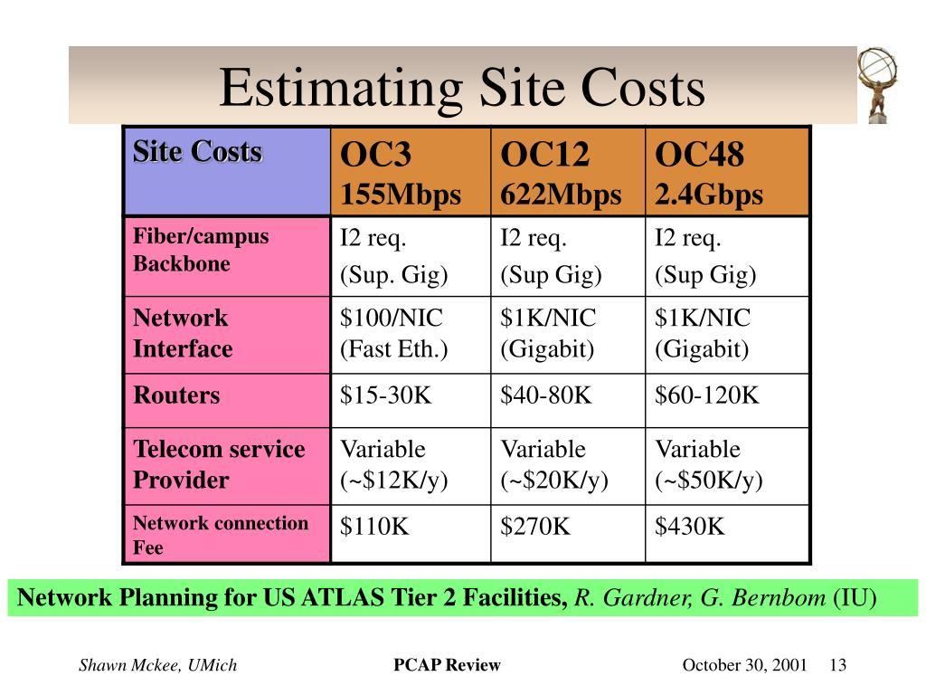 Estimating Site Costs