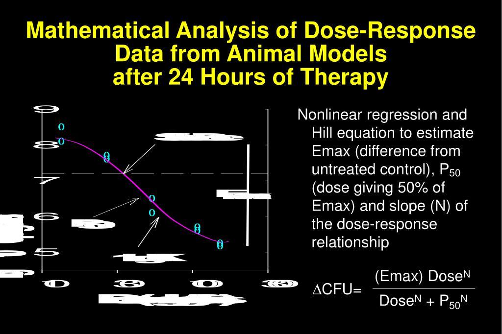 Mathematical Analysis of Dose-Response Data from Animal Models