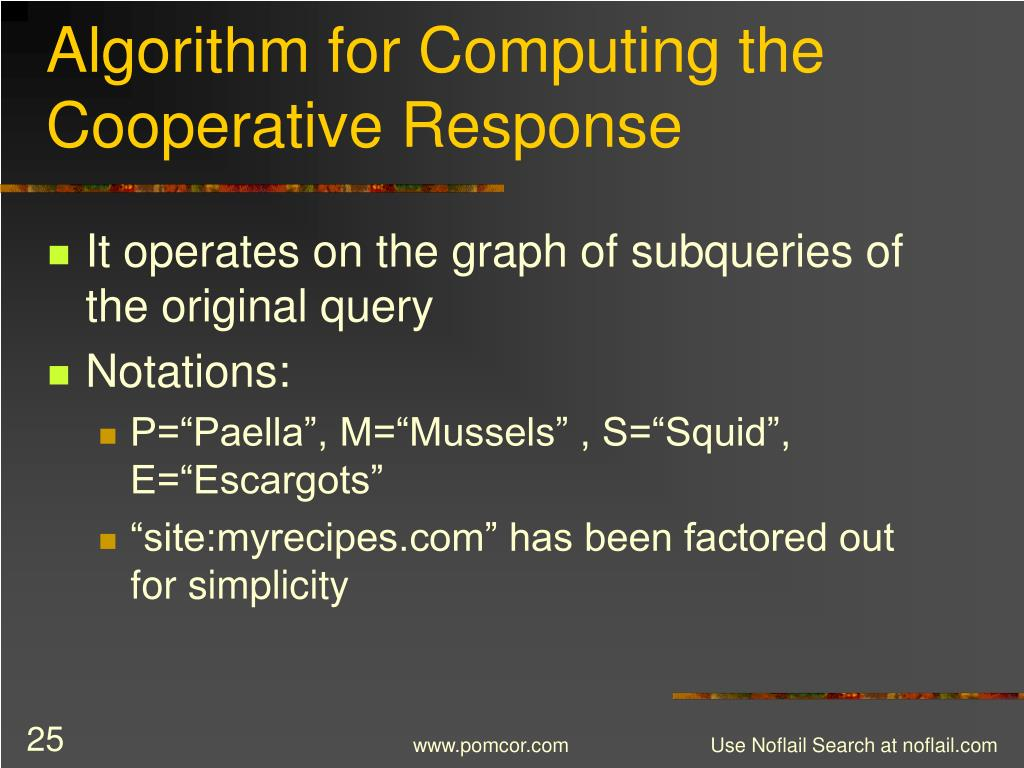 Algorithm for Computing the Cooperative Response