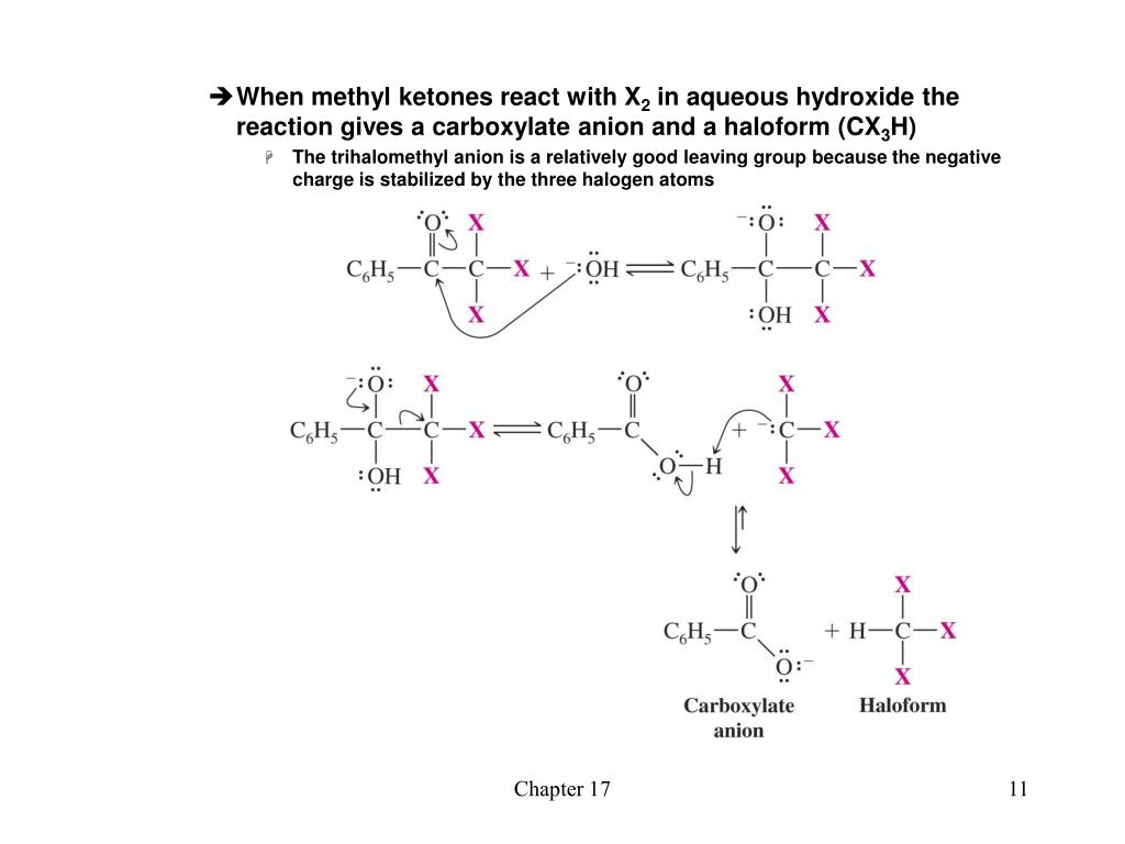 When methyl ketones react with X