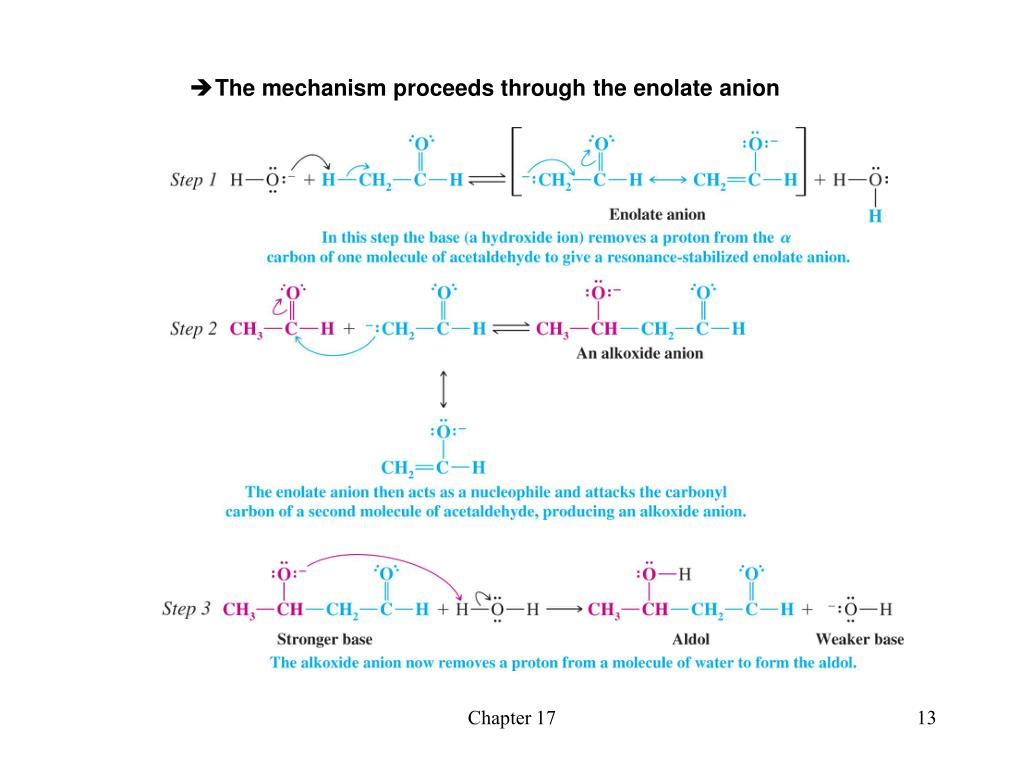 The mechanism proceeds through the enolate anion