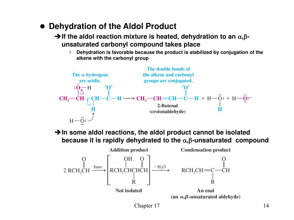 Dehydration of the Aldol Product