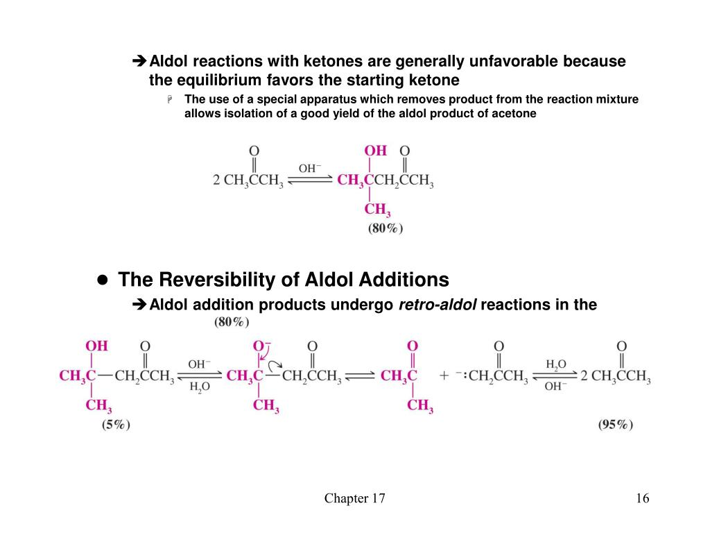 Aldol reactions with ketones are generally unfavorable because the equilibrium favors the starting ketone