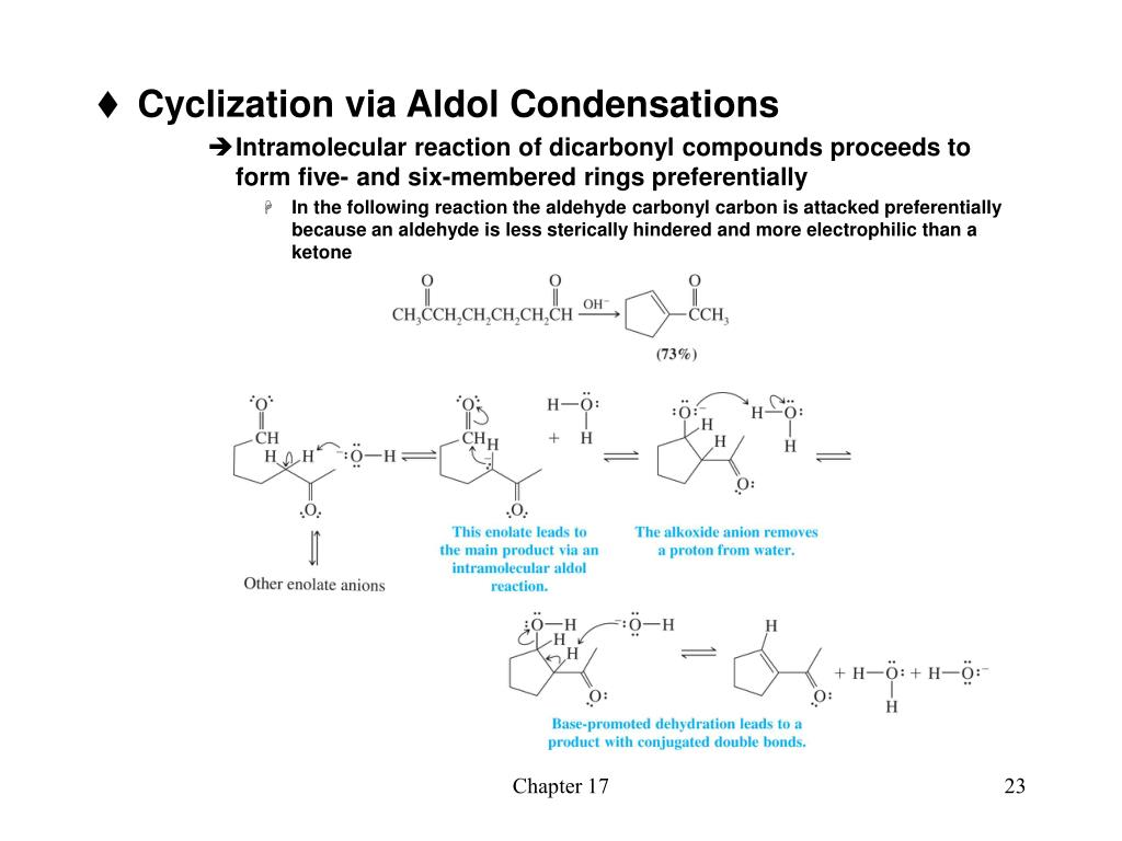 Cyclization via Aldol Condensations