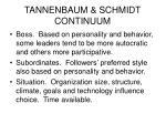 tannenbaum schmidt continuum