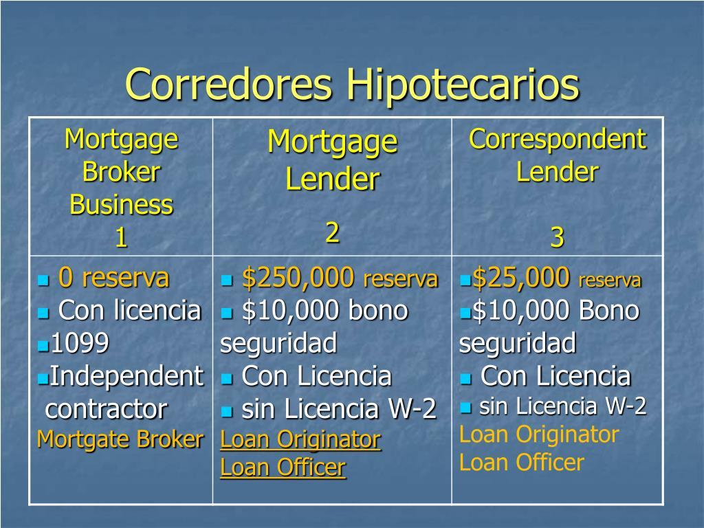 Corredores Hipotecarios
