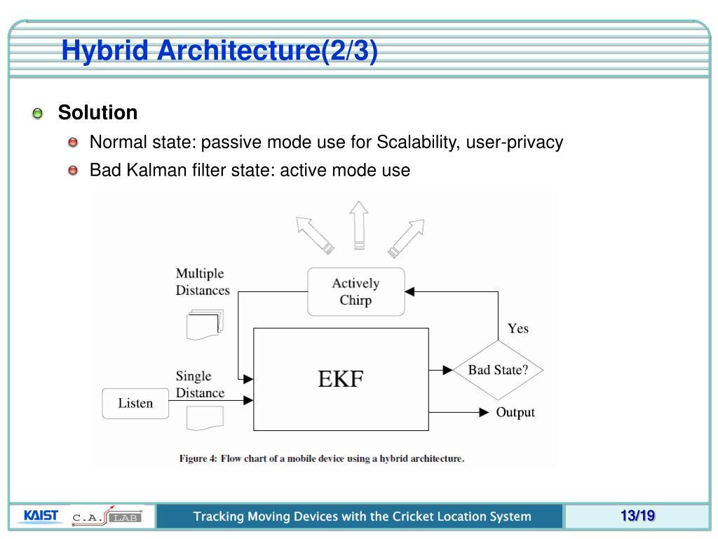 Hybrid Architecture(2/3)