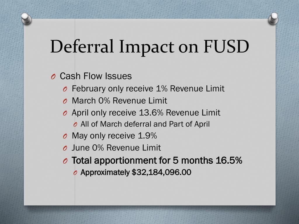 Deferral Impact on FUSD