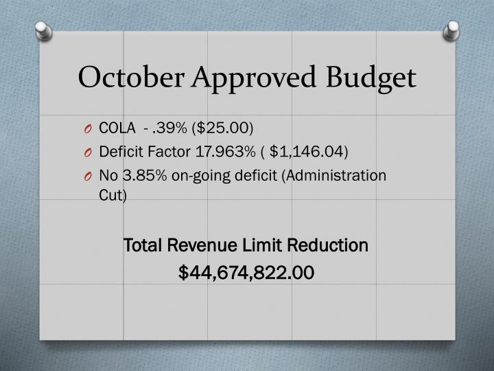 October approved budget