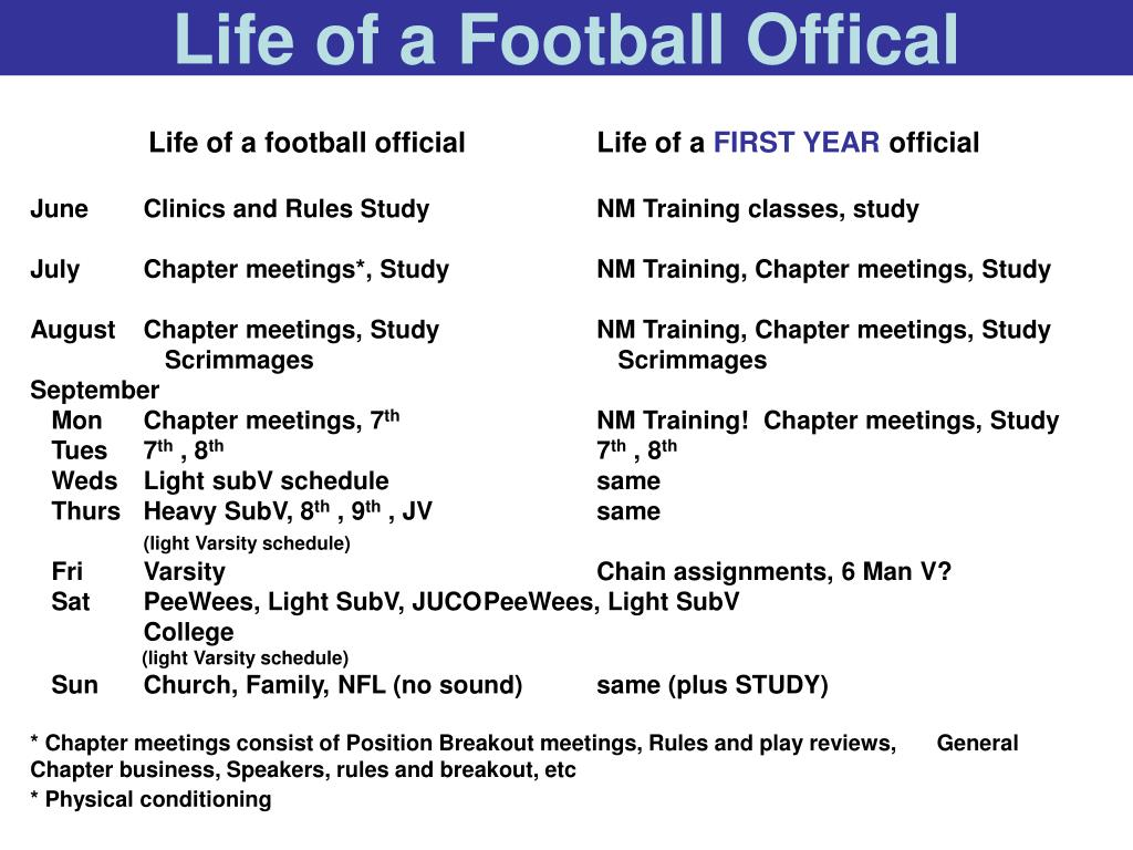 Life of a Football Offical
