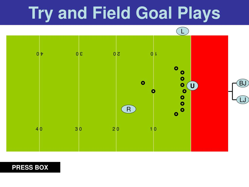 Try and Field Goal Plays