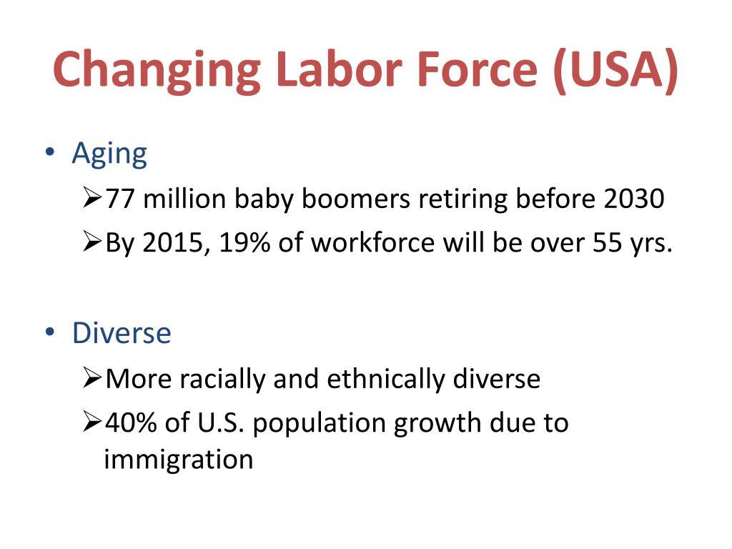 Changing Labor Force (USA)