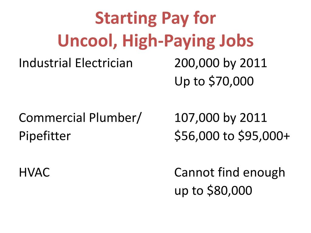 Starting Pay for