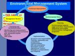 environmental management system ems