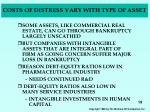 costs of distress vary with type of asset2