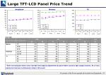large tft lcd panel price trend