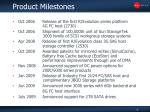 product milestones