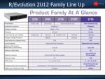 r evolution 2u12 family line up