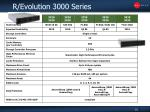 r evolution 3000 series