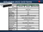 r evolution u12 2x32 series
