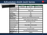 r evolution u24 2x22 series