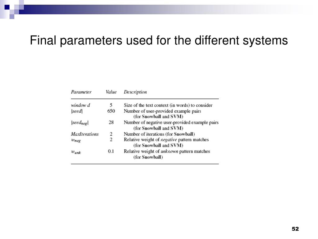 Final parameters used for the different systems