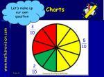 pie charts47