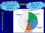 pie charts51
